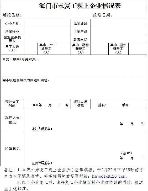 http://qiniu.zhaojiafang.com/data/upload/shop/article/QN06357170445253050.jpg