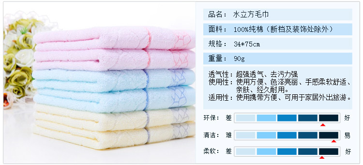 水立方毛巾懶人圖_03